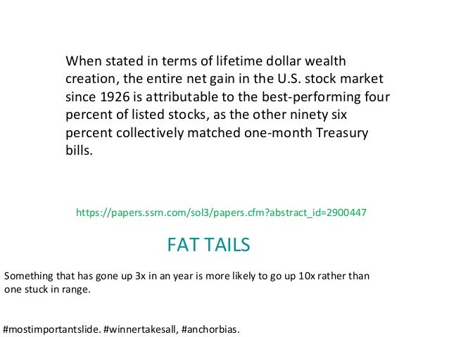 When stated in terms of lifetime dollar wealth creation, the entire net gain in the U.S. stock market since 1926 is attrib...