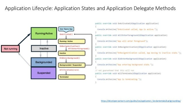 Application Lifecycle: Application States and Application Delegate Methods https://developer.xamarin.com/guides/ios/applic...