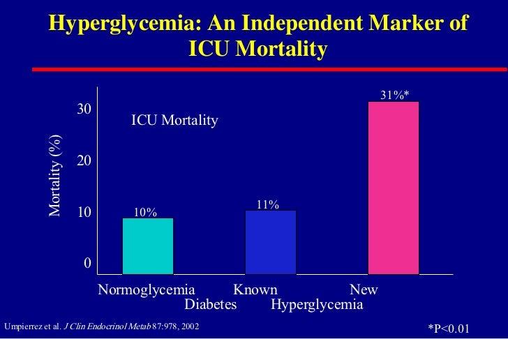 (PDF) Disease management for Diabetes mellitus: Impact on ...
