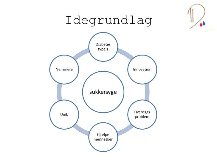 Diabeterne Powerpointpræsentation Slide 3
