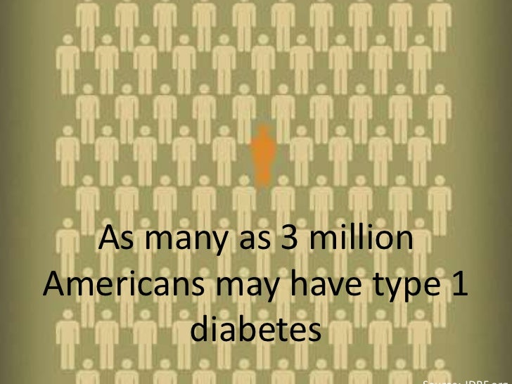 As many as 3 million Americans may have type 1 diabetes<br />Source: JDRF.org<br />