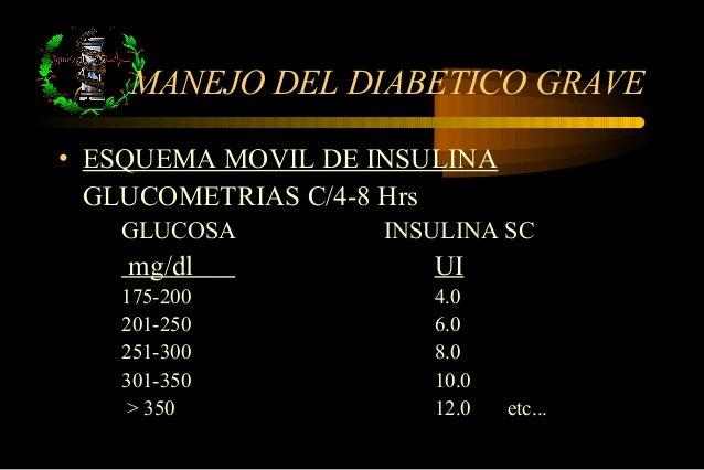MANEJO DEL DIABETICO EN ESTADO CRITICO