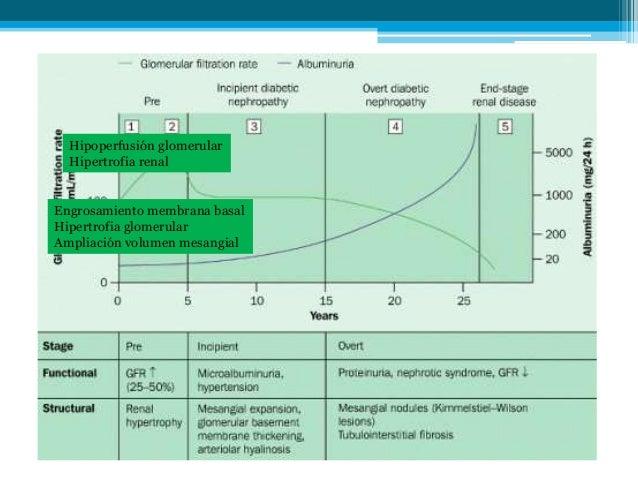 Prophylaxis ivermectin