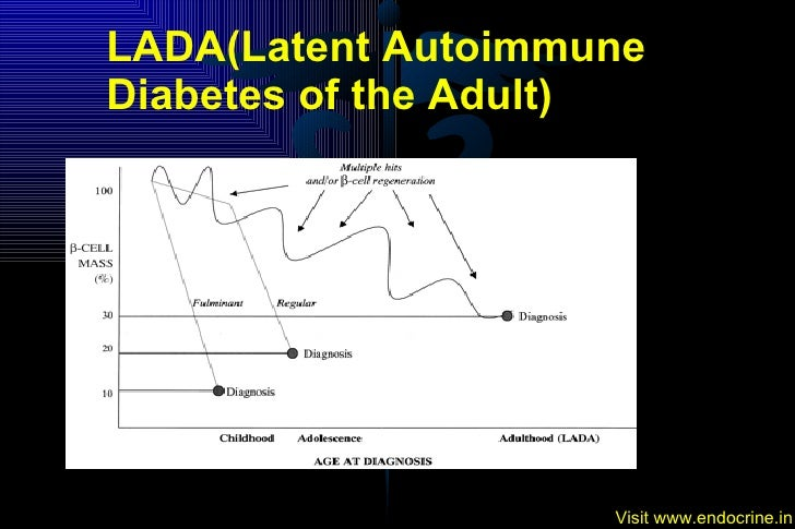 autoimmune in adult diabetes Latent