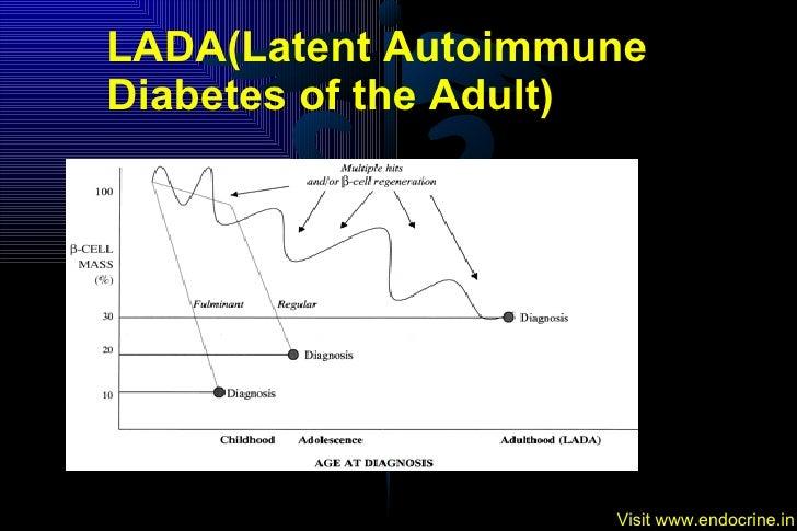 autoimmune in adult diabetes Latent