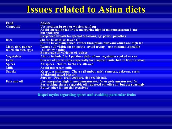 Diet In Diabetes Ppt 2019