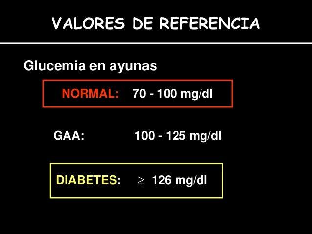 Diabetes Medicina Familiar Dr. Carlos Toras