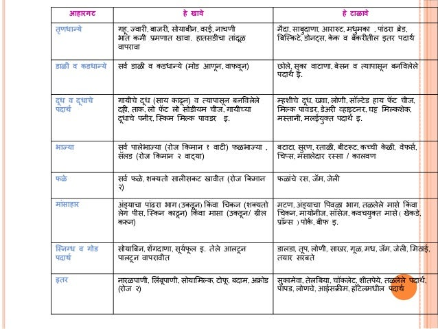 Diabetes Diet Chart In Marathi Language