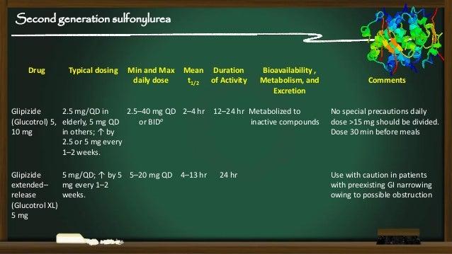 aldactone 100mg pfizer
