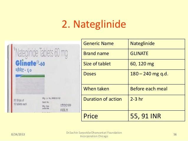 Starlix Generic Cost