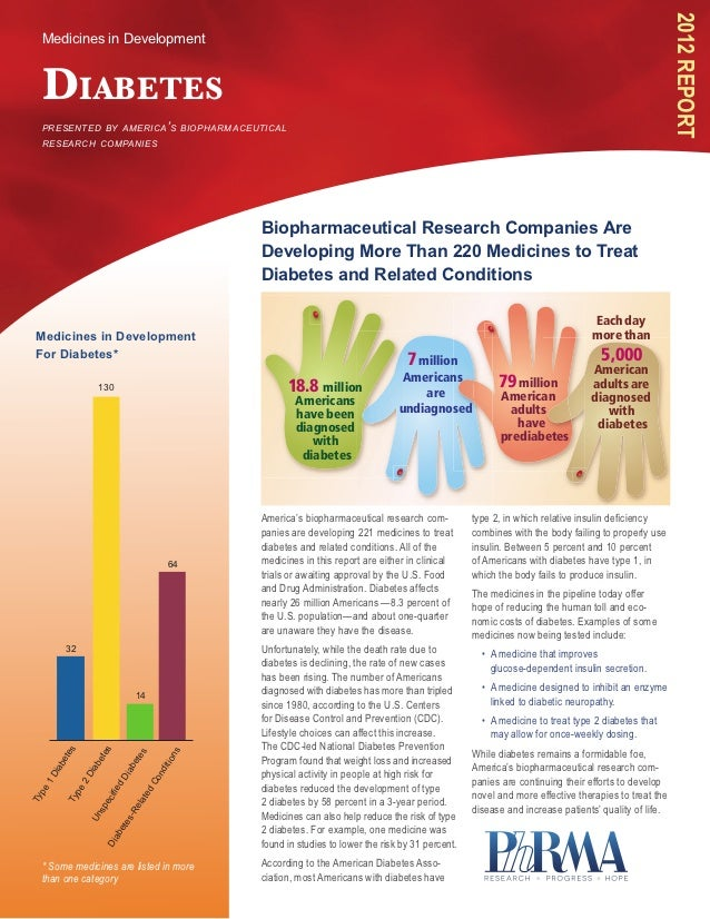 2012 Report  Medicines in Development  Diabetes  presented by america's biopharmaceutical  research companies             ...