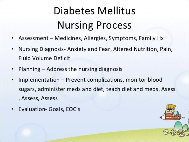 Nursing Care Plan for Diabetes and Diagnosis High Blood