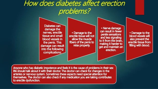 can diabetes affect your penis