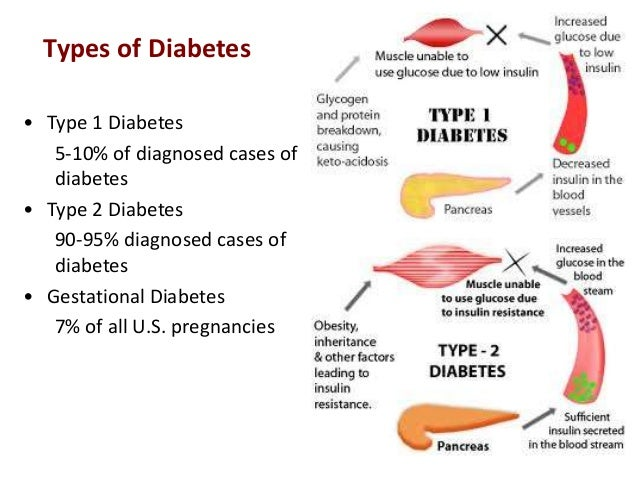 diabetes lifestyle changes Why is quality of life important for people with diabetes part of the answer is obvious: everyone wants to have the best possible quality of life.