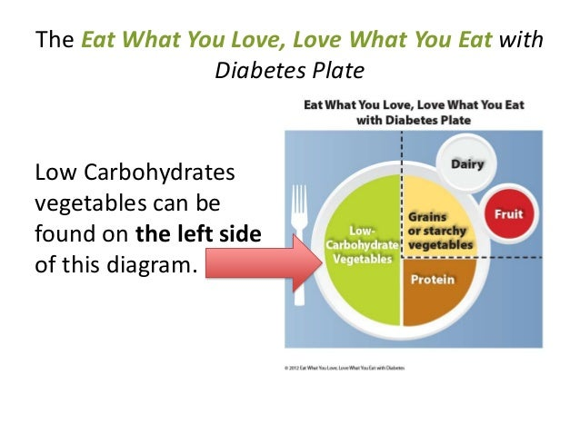 Diabetes And Mindful Eating Eat Around The Plate
