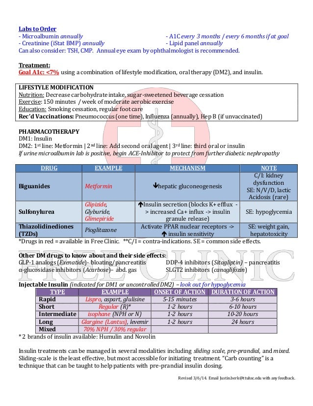 Diabetes Medical Student Cheat Sheet