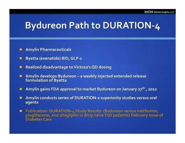 Type 2 Diabetes Competitor Threat Assessment Bydureon Duration 4 B