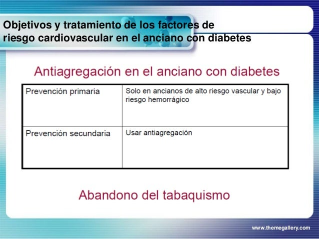Metformina e Insulina en el anciano con Diabetes.