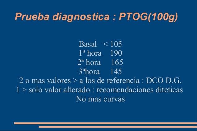 Ivermectin 3 mg preis