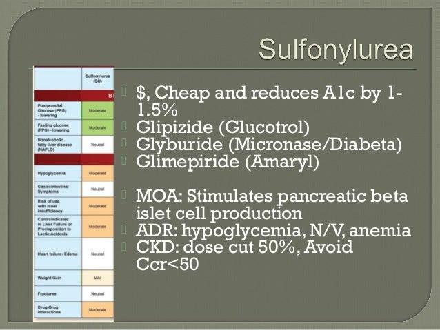 sumycin antibiotic