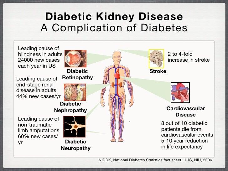diabetes and chronic kidney disease