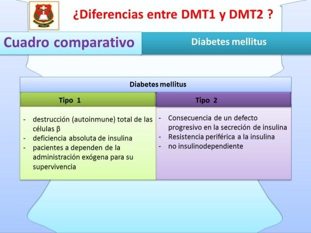 Diabetes Mellitus Tipo 2 G. Cachin