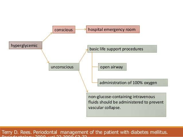 Diabetes Mealitus Amp Periodontal Disease
