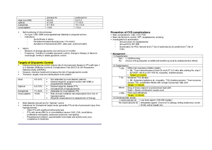 premeal h/c                      postmeal h/cideal (non-DM)                      4.0-6.0                          5.0-7.0o...