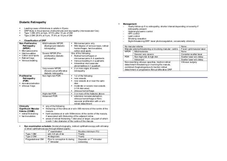 Diabetic Retinopathy                                                                              Management:             ...