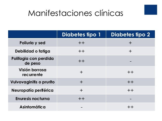 Criterios Diagnosticos de Diabetes mellitus