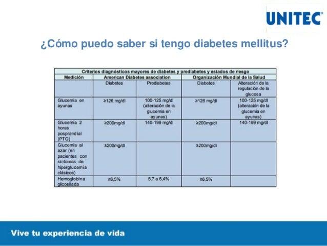 ¿Qué es la Nefropatía Diabética?