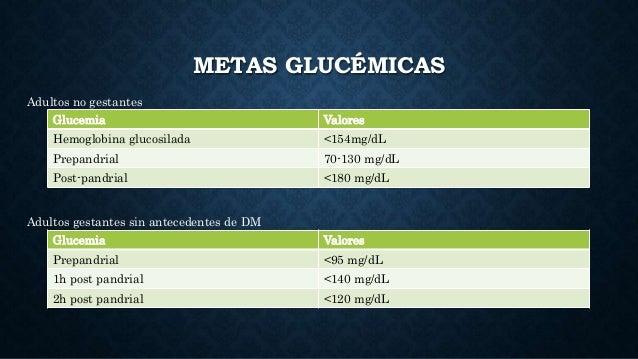 Diabetes mellitus (actualización ADA 2014)