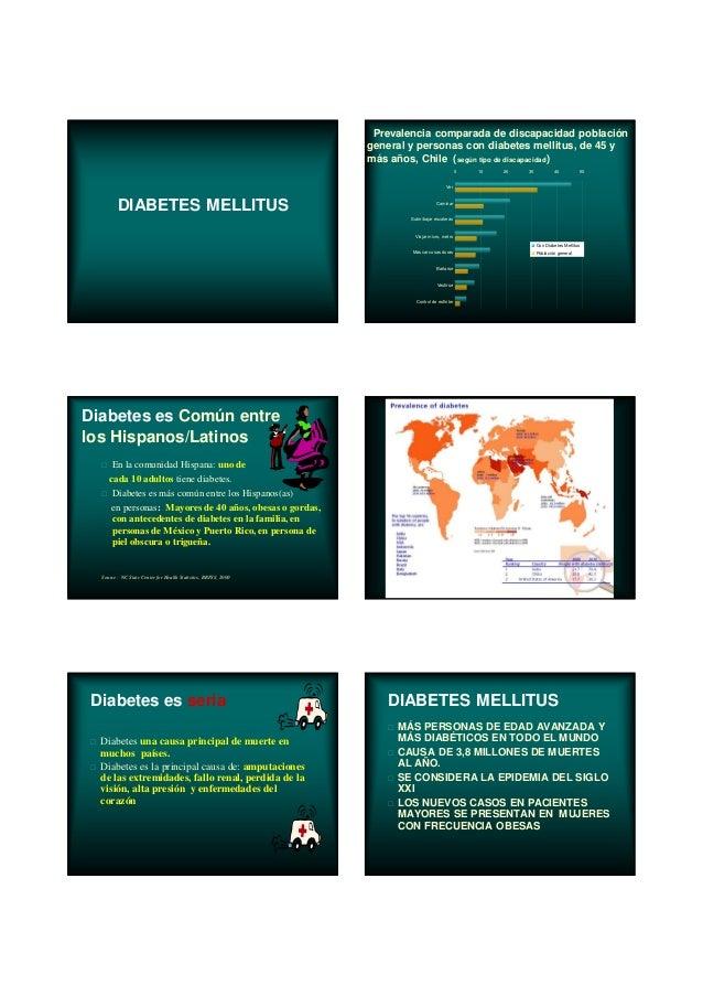 DIABETES MELLITUS Diabetes es Común entre los Hispanos/Latinos En la comunidad Hispana: uno de cada 10 adultos tiene diabe...