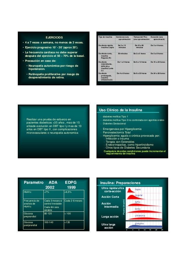 EJERCICIOS • 4 a 7 veces x semana, no menos de 3 veces. • Ejercicio progresivo 10' - 30' (aprox 20'). • La frecuencia card...