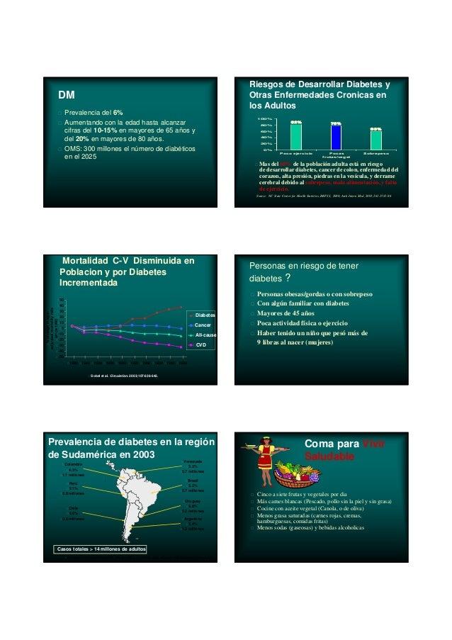 DM Prevalencia del 6% Aumentando con la edad hasta alcanzar cifras del 10-15% en mayores de 65 años y del 20% en mayores d...