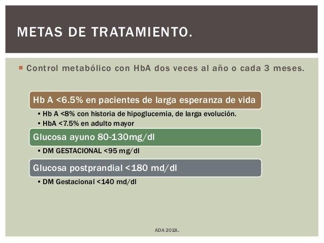 diabetes mellitus ada 2018 pdf español
