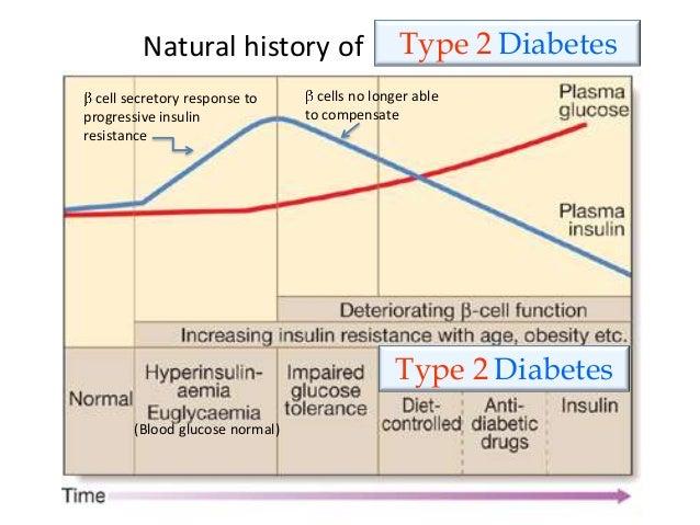 how to take diabetes history