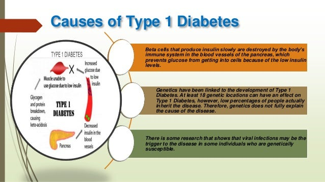 how to tell if you have type 1 diabetes