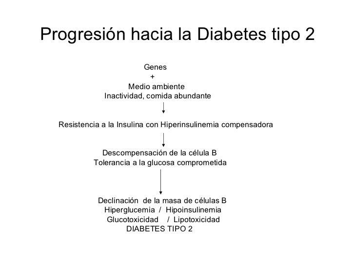 Diabetes mellitus 2 ppt