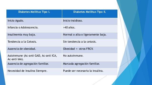 Diabetes Mellitus. Antidiabeticos Orales
