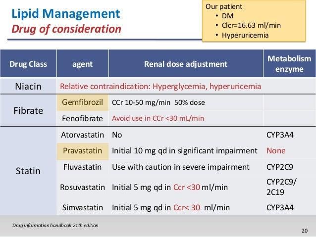 Fenofibrate hyperglycemia