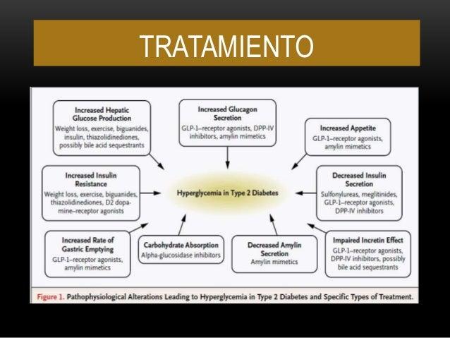 DIABETES TIPO 2 - ACTUALIZACION - ALAD - ADA 2014