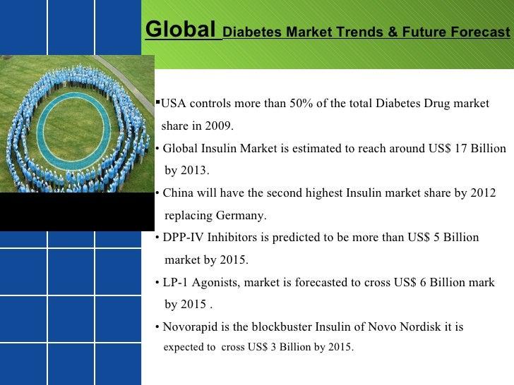 Diabetes markt deutschland