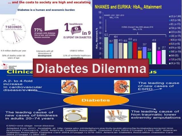 Diabetes  &  ramadan    (2) Slide 2