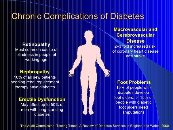 Diabetes risks and complications 2010
