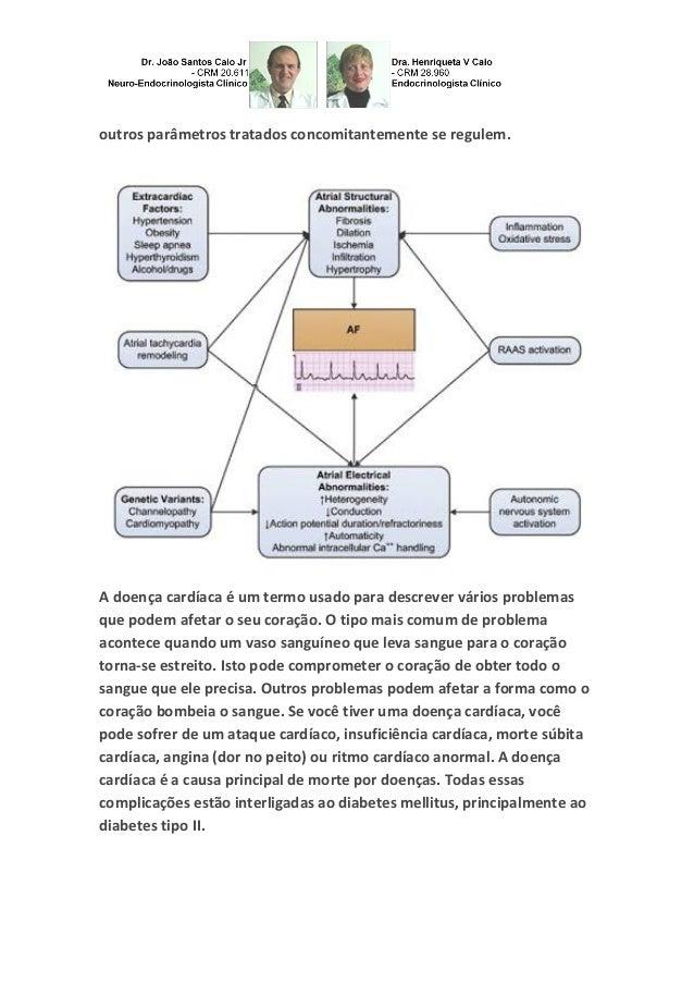 outros parâmetros tratados concomitantemente se regulem. A doença cardíaca é um termo usado para descrever vários problema...