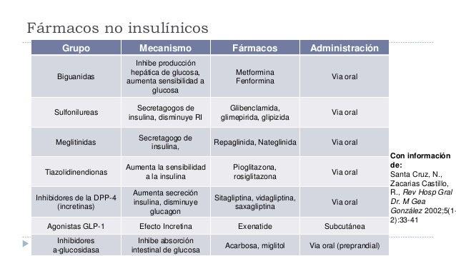 Diabetes tratamiento
