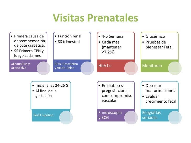 acido urico e prostatite acido urico elevado en bebes como eliminar el acido urico rapido