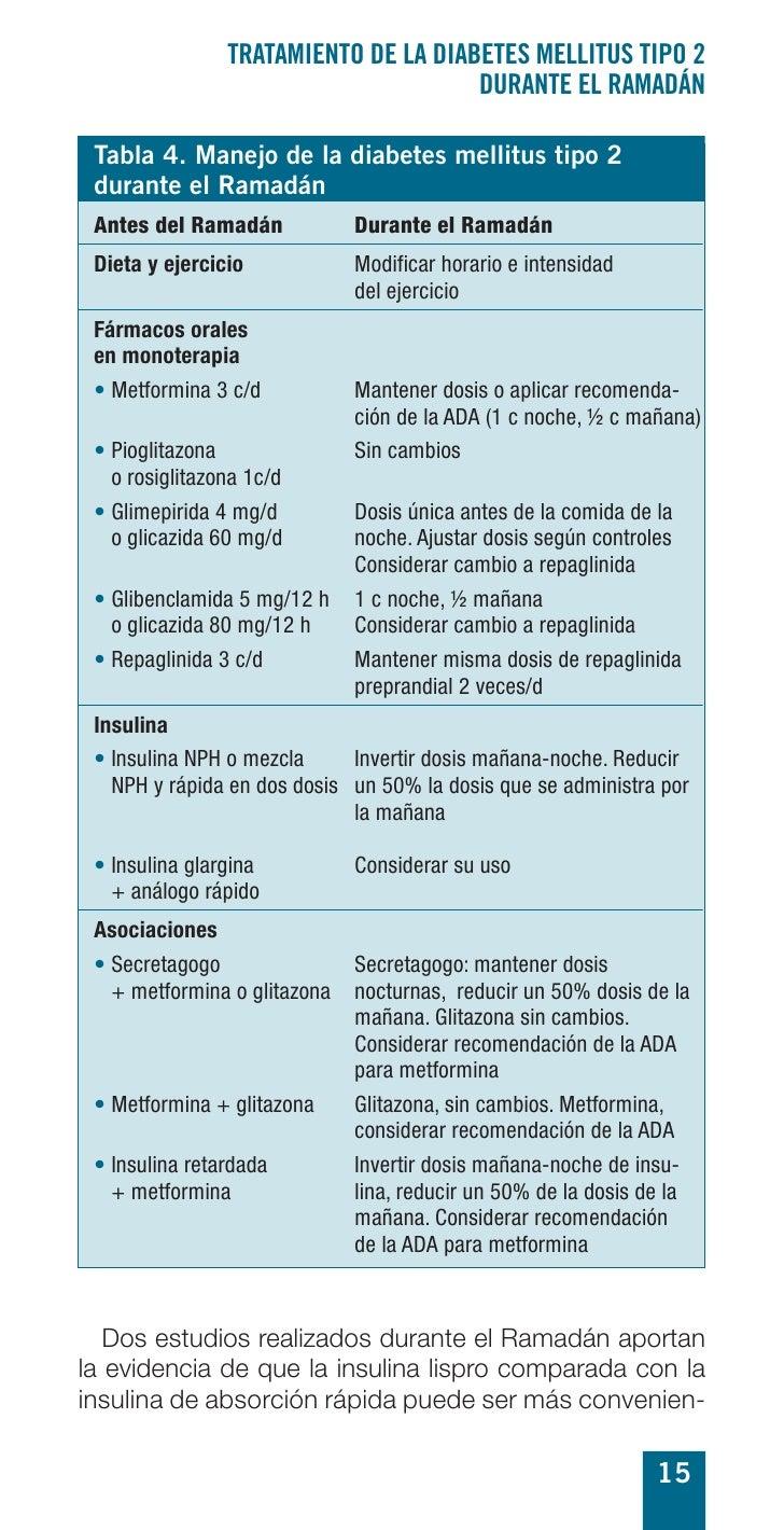 TRATAMIENTO DE LA DIABETES MELLITUS TIPO 2                                       DURANTE EL RAMADÁN   Tabla 4. Manejo de l...