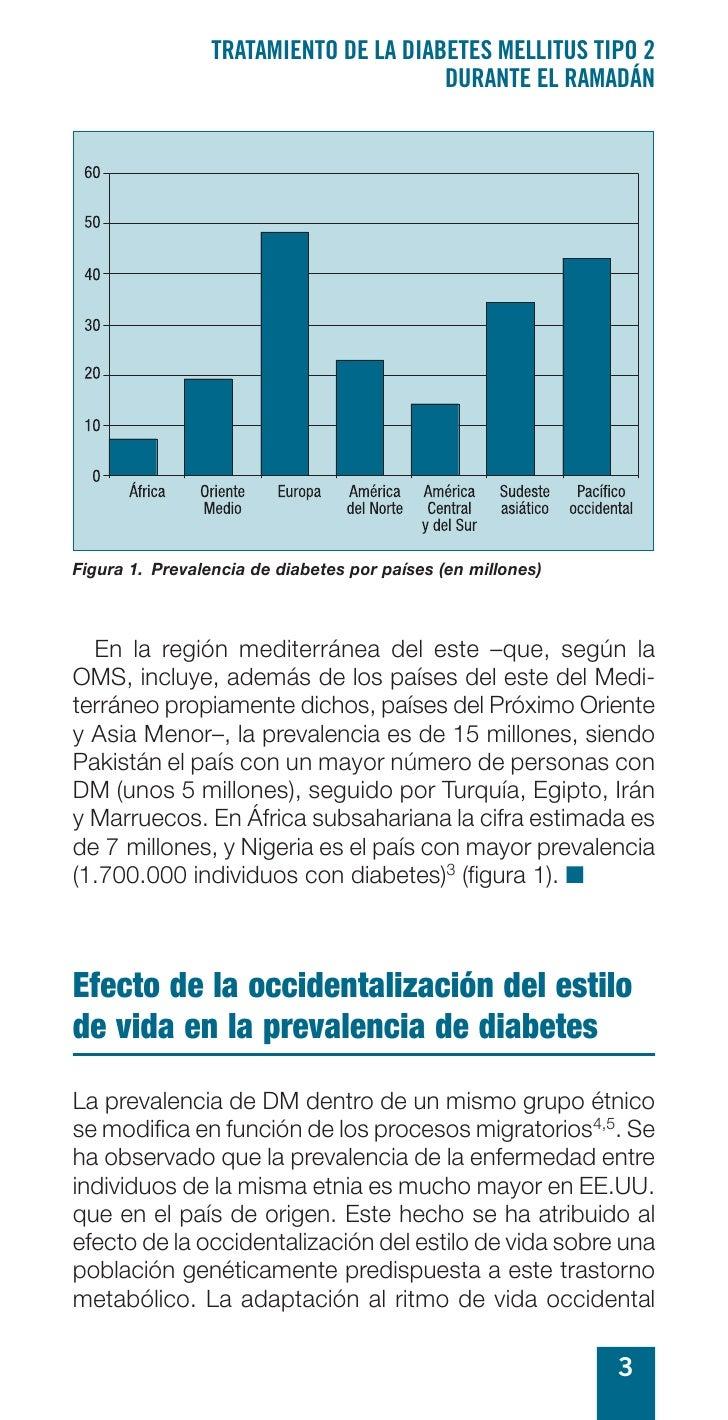 TRATAMIENTO DE LA DIABETES MELLITUS TIPO 2                                        DURANTE EL RAMADÁN     Figura 1. Prevale...